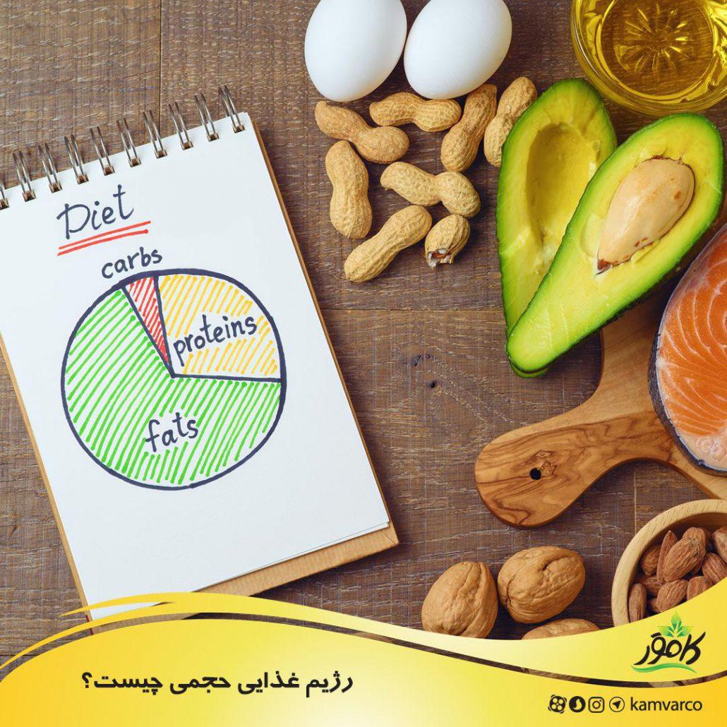 رژیم غذایی حجمی چیست؟