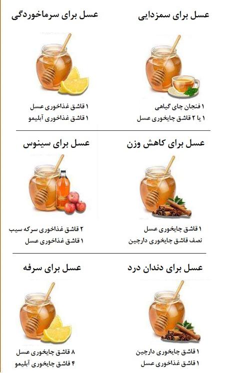 عسل, تقویت سیستم ایمنی بدن, عسل برای کاهش وزن